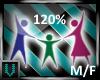 Avatar Resizer 120%