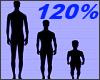 120% Height