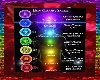 !Chakra Frequency Ed