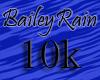 10k BaileyRain Token
