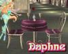 Daphnes Castle DateTable