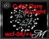 White Cubic DJ Light