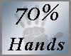 AC| Hand Scaler 70%