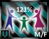 Avatar Resizer 121%