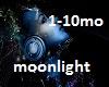 Demeter - Moonlight